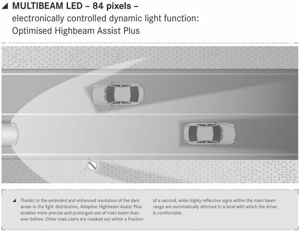 E-Klasse Teilfernlicht