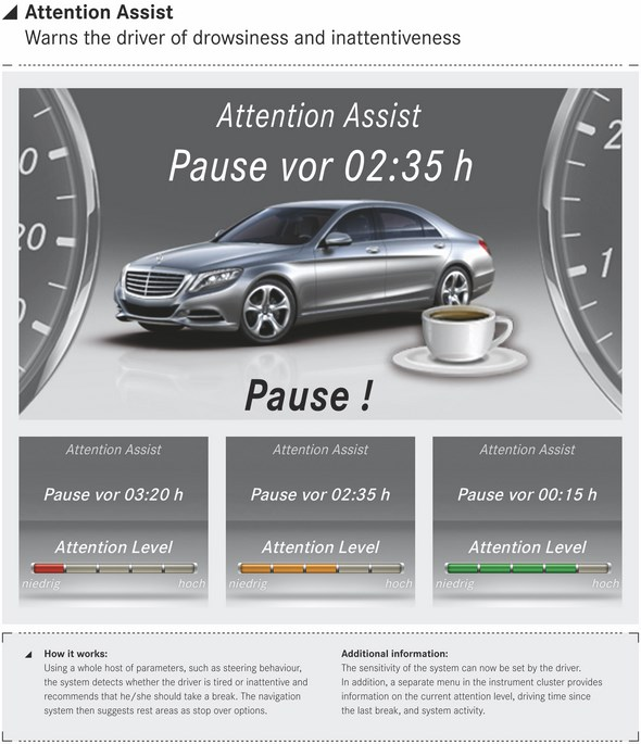 S-Klasse, W222 (2013) - Attention Assist