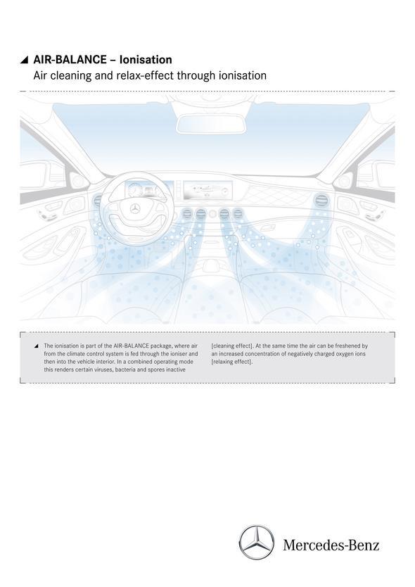 Mercedes-Benz S-Klasse (W 222) 2013, Air-Balance