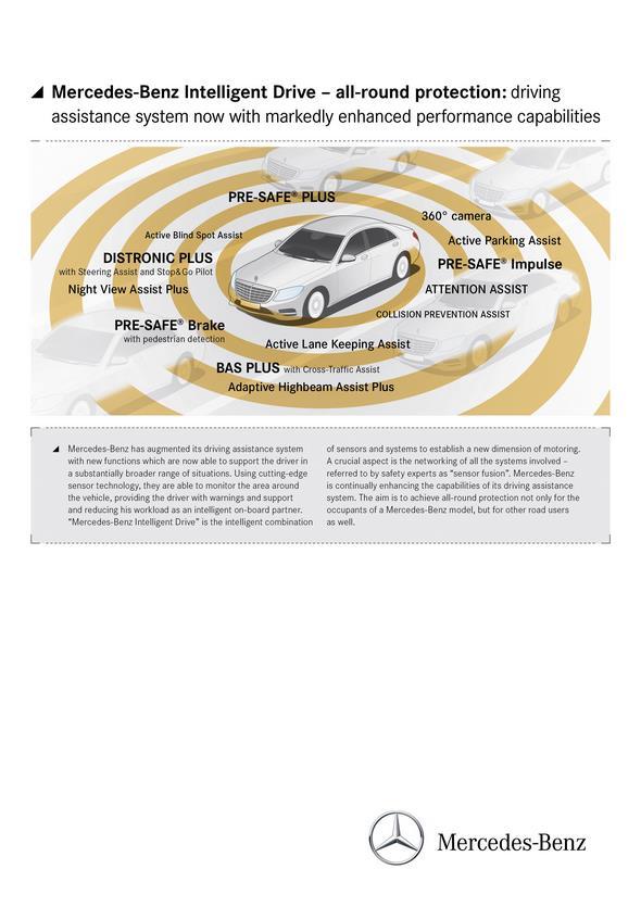 Mercedes-Benz S-Klasse (W 222) 2013, Intelligent Drive