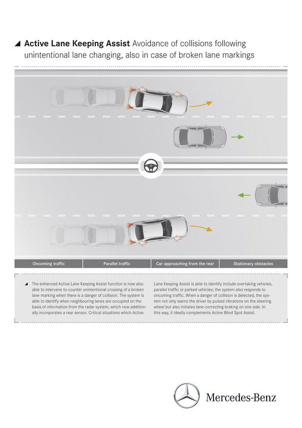 Mercedes-Benz S-Klasse (W 222) 2013, Active Lane Keeping Assist