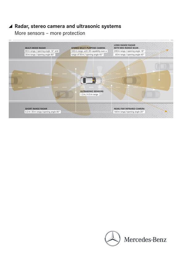 Mercedes-Benz S-Klasse (W 222) 2013, Radar, stereo camera and ultrasonic systems