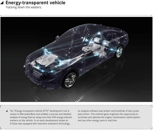 Mercedes-Benz S-Klasse, Energetisch Glaesernes Fahrzeug E (W 222), 2013