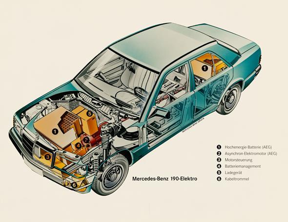 Mercedes Benz 190 Elektro, Grafik: Innenleben