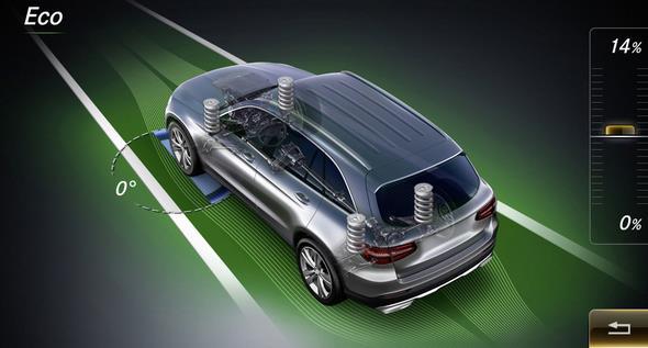 Mercedes-Benz GLC 2015. Die DYNAMIC SELECT-Programme und die Offroad-Animationen werden auf dem zentralen Media-Display inszeniert. In Echtzeit werden hier verschiedene Parameter wie Steigung, Seitenneigung, Lenkeinschlag, Kompasskurs oder die AIR BODY CONTROL-Einstellungen dynamisch dargestellt.