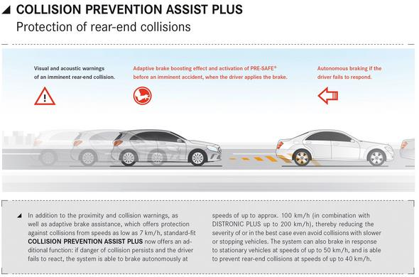 Mercedes-Benz A-Klasse (W 176) 2015, COLLISION PREVENTION ASSIST Mercedes-Benz A-Class (W 176) 2015, COLLISION PREVENTION ASSIST