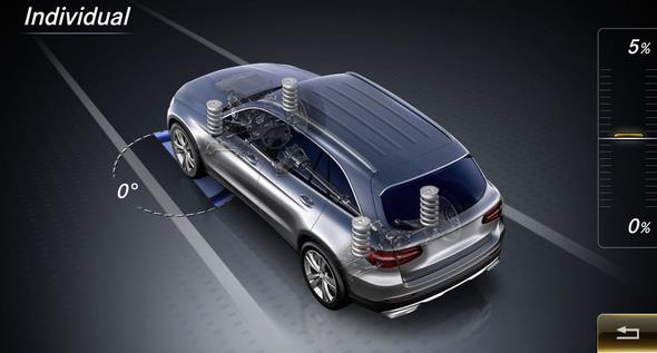 Mercedes-Benz GLC 2015.  Die DYNAMIC SELECT-Programme und die Offroad-Animationen werden auf dem zentralen Media-Display inszeniert. In Echtzeit werden hier verschiedene Parameter wie Steigung, Seitenneigung, Lenkeinschlag, Kompasskurs oder die AIR BODY CONTROL-Einstellungen dynamisch dargestellt. Mercedes-Benz GLC 2015. The DYNAMIC SELECT modes and off-road animations are shown on the central media display. Various parameters such as gradient, tilt angle, steering angle, compass course or the AIR BODY CONTROL settings are shown here dynamically in real time.
