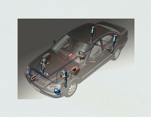 S-Klasse, Modell 1998, Grafik Fahrwerk, Bauteile AIRmatic