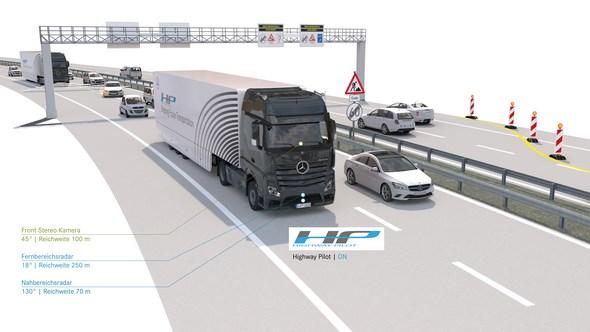 Funktionen des Mercedes-Benz Actros mit Highway Pilot