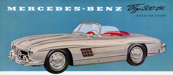 Mercedes-Benz Typ 300 SL Roadster, 1957-63; Zeichnung aus dem Prospektblatt von 1957