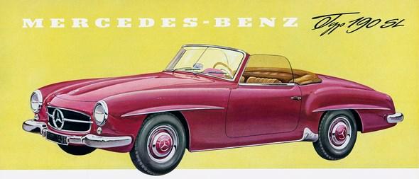 Mercedes-Benz Typ 190 SL, 1955-63; Zeichnung aus dem Prospektblatt von 1956