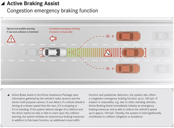 Active Braking Assist